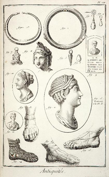 "Denis Diderot y Jean Le Rond d'Alembert; ""Encyclopédie, Planches (Vol. 1)"", 1762."