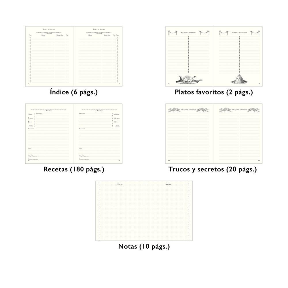 Mi Libro de Cocina : Recetario con secciones personalizables - by MAGOT Books - secciones